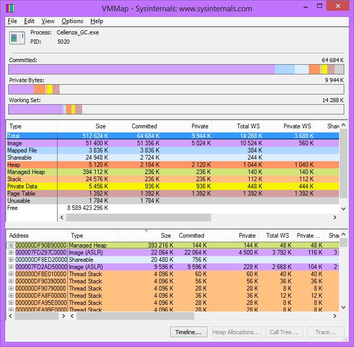 Comment utiliser de grandes quantités de mémoire en .Net