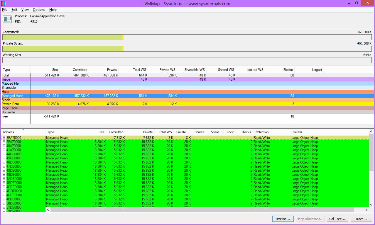 VMMap trace process delta range