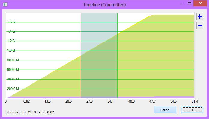 VMMap trace process timeline range