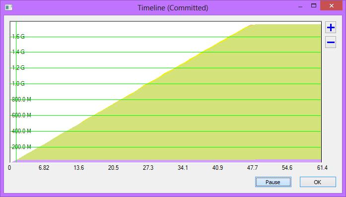VMMap trace process timeline