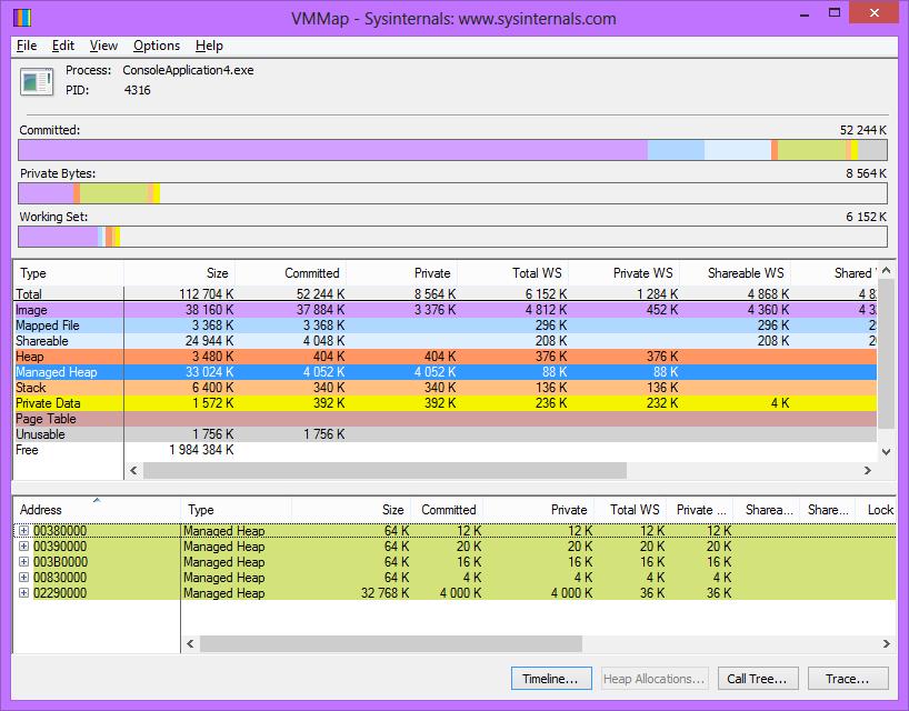 VMMap trace snapshot mémoire Windows