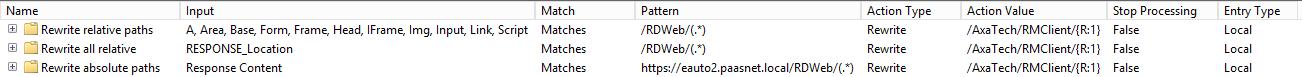 URL Rewrite - Fig3
