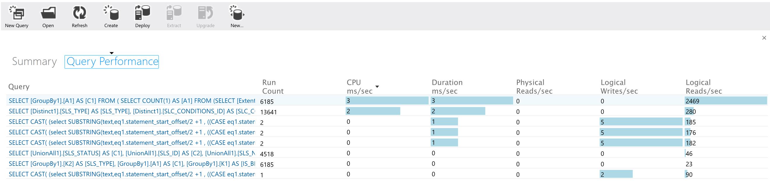 Comment supprimer les statistiques d'exécutions des requêtes sur SQL Azure ?