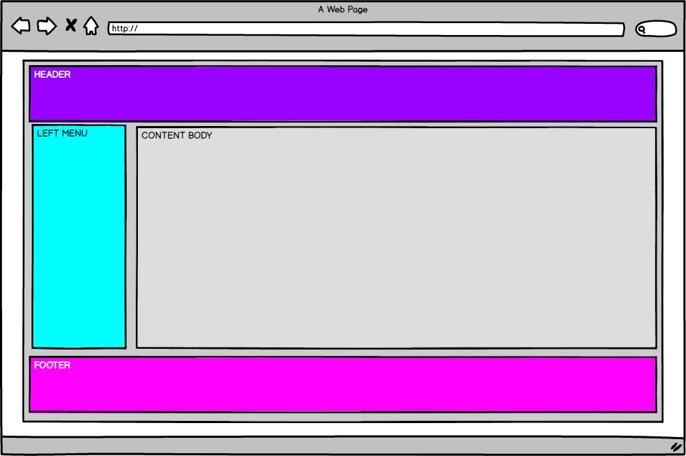 Flexbox : la solution CSS pour simplifier le positionnement des blocs HTML