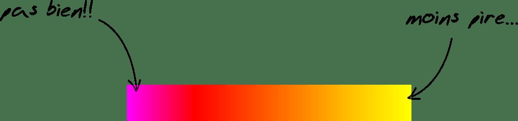 owasp_colors