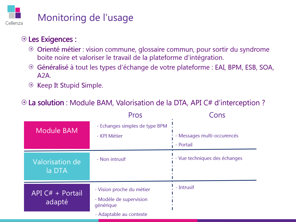 BizTalk_Summit_Monitoring_Usage