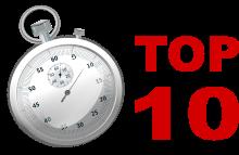 Sécurité – OWASP Top 10 en 2-2