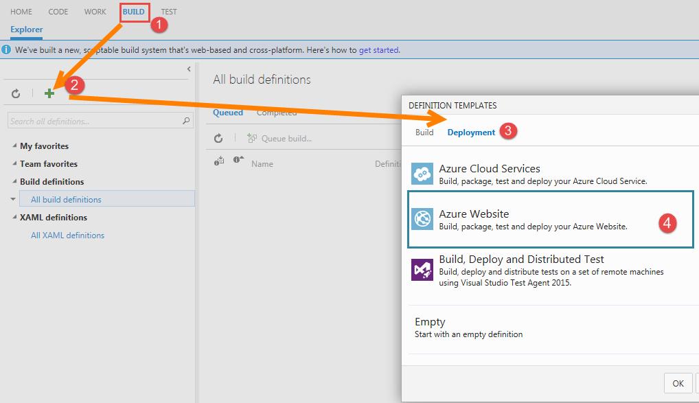 build vNext template Deploiement