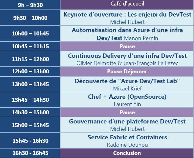 Planning journée Dev/Test avec Azure