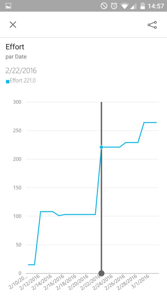 Screenshot_2016-03-02-14-57-40