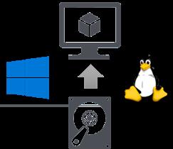 Monter rapidement un VHD sous Azure Resource Manager (Windows et Linux)