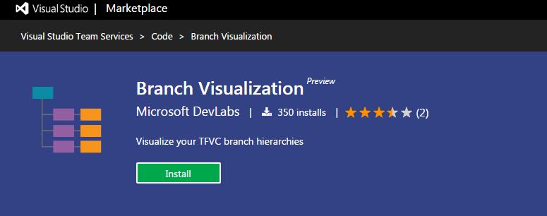Visualiser hiérarchie branches projet TFVC vsts ext branche