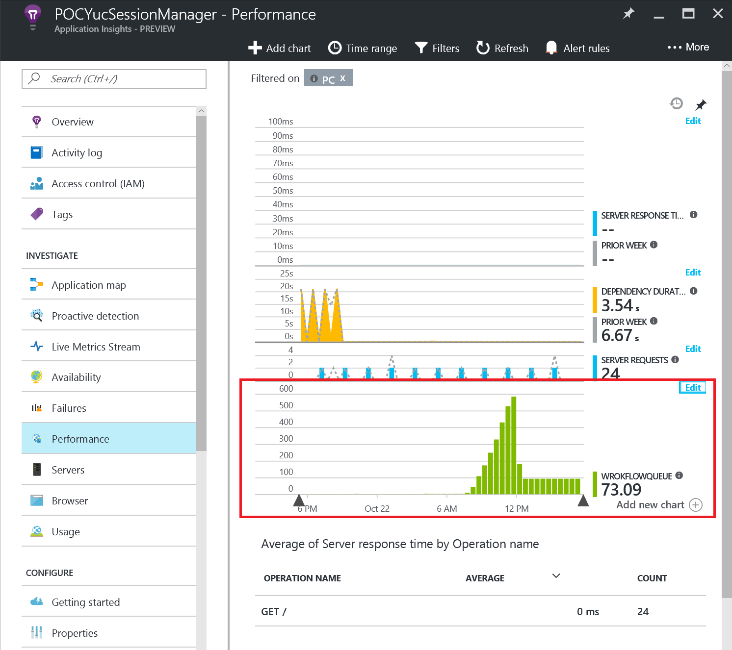 08_applicationinsights_cutommetrics