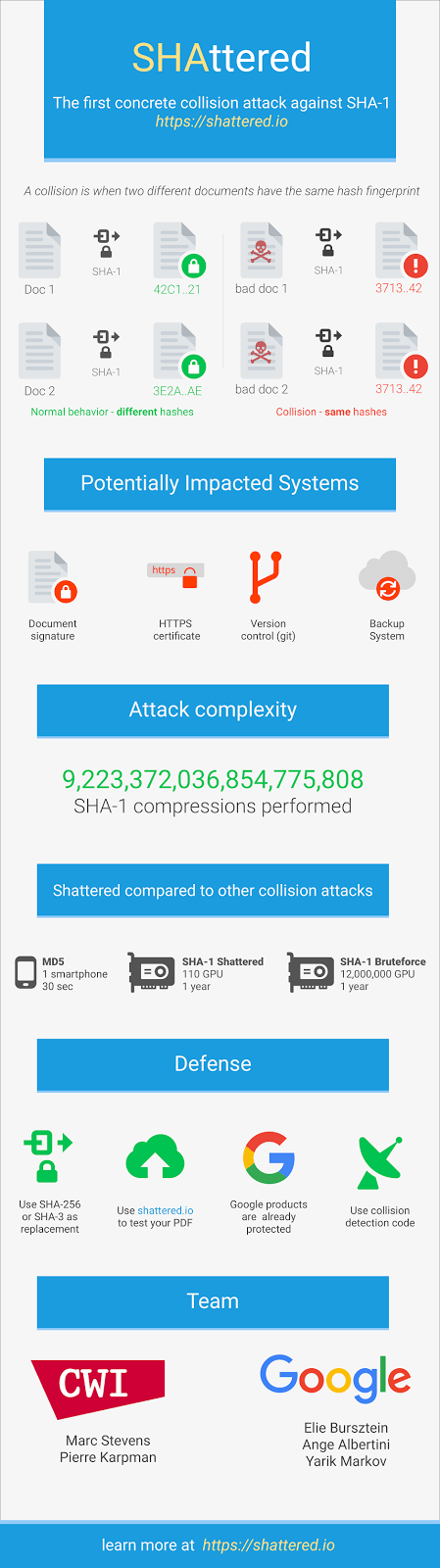 shattered-infographic