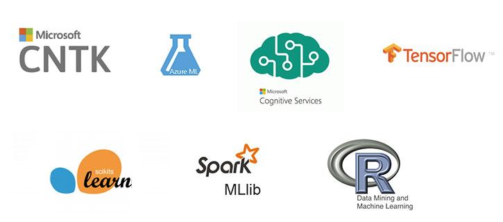 outils pour la création d'IA