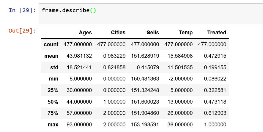statistique descriptive de nos données
