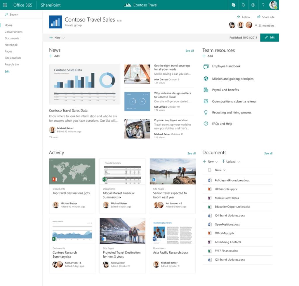 page d'accueil de SharePoint