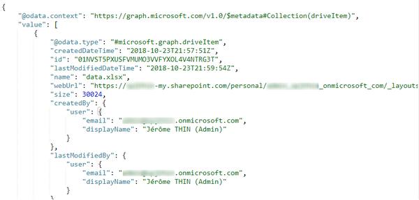 collection de données de type driveItem