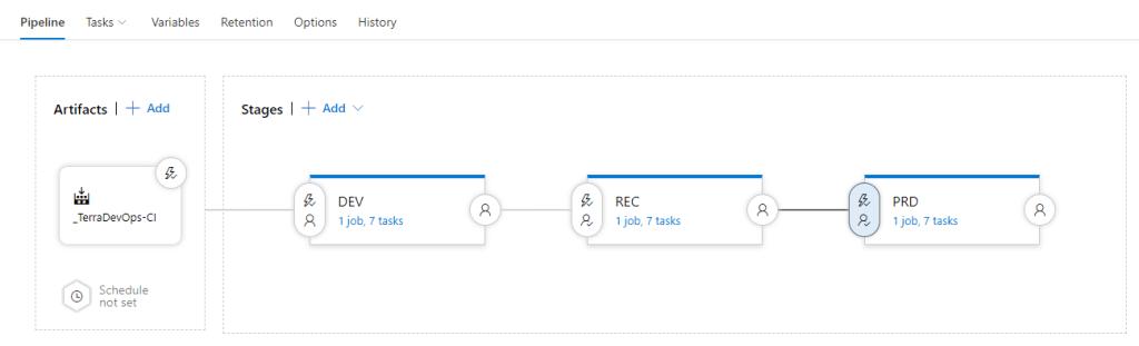 Utilisation de Terraform dans Azure DevOps
