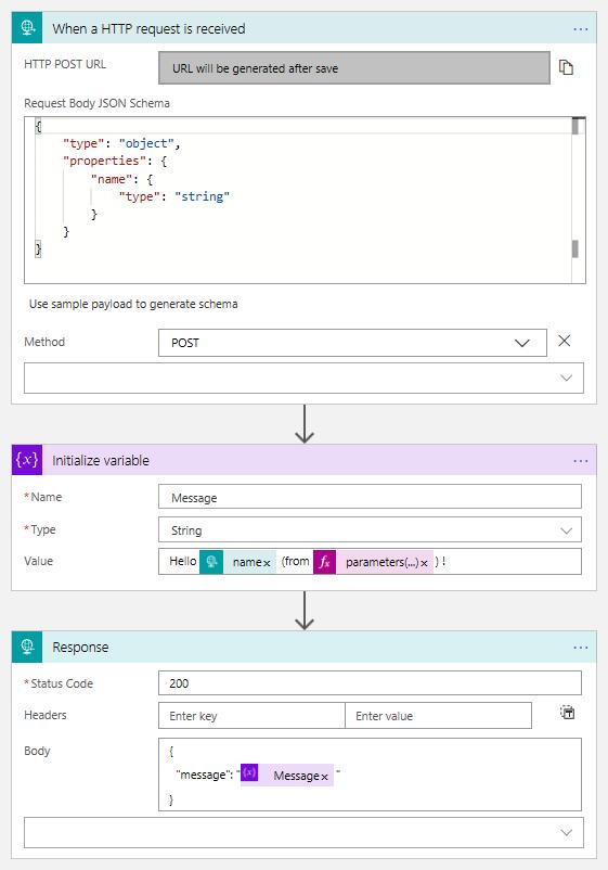 Déployer un process Logic App avec Azure DevOps & Terraform