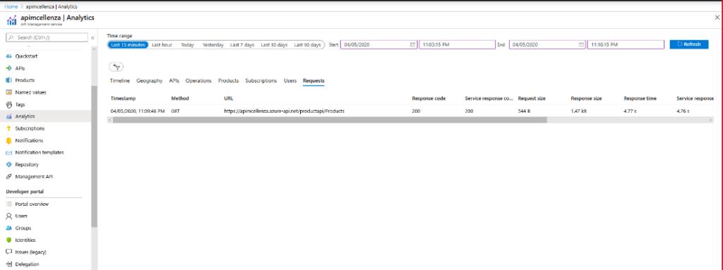 capture écran nombre d'appel effectué sur l'APIM