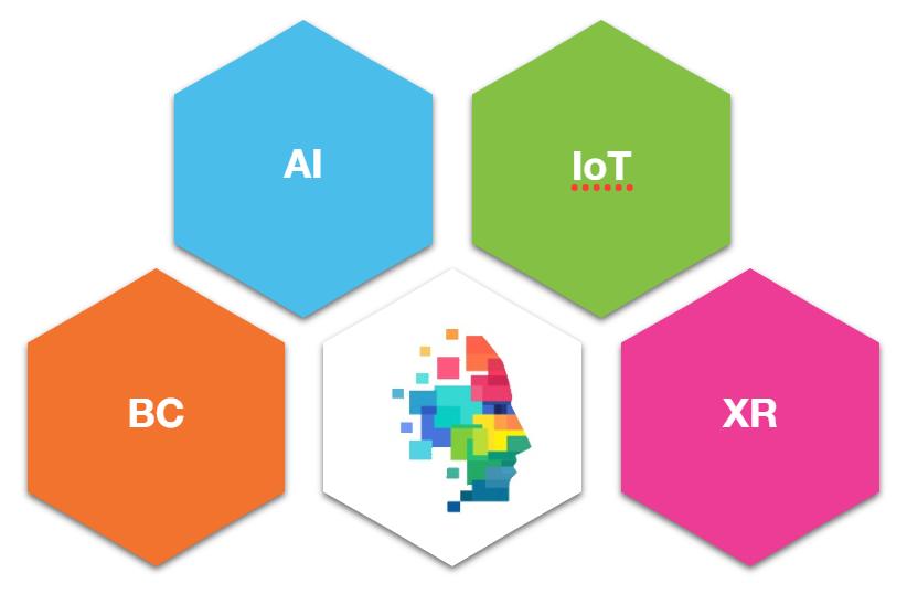 schema AI, IoT
