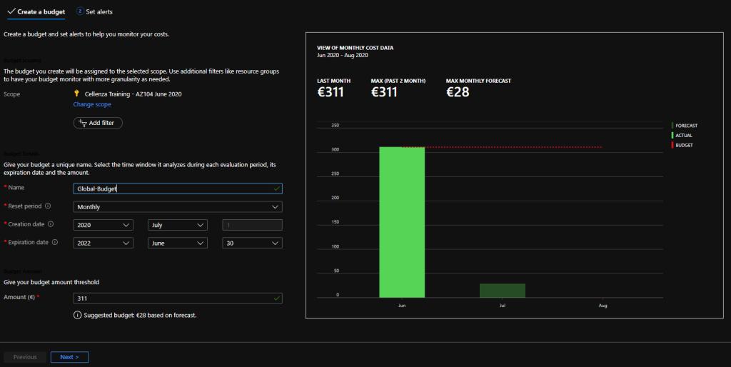 Capture Azure Budget