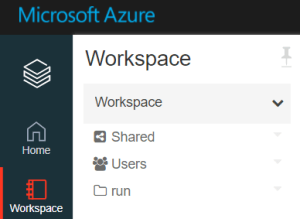 Microsoft Azure workspace users shared