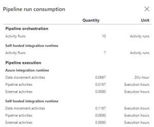 Dataset execution pipeline run consumption