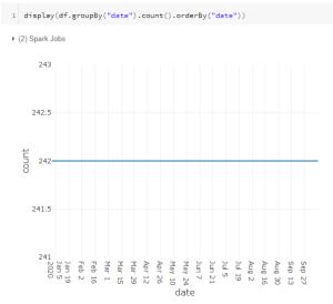 Verification Dataset