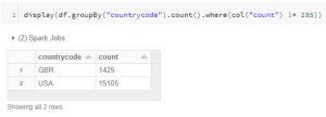 exemple data donnée check