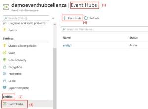 Event Hubs Entity