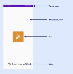 Ecran d'accueil - splash screen - d'une application PWA
