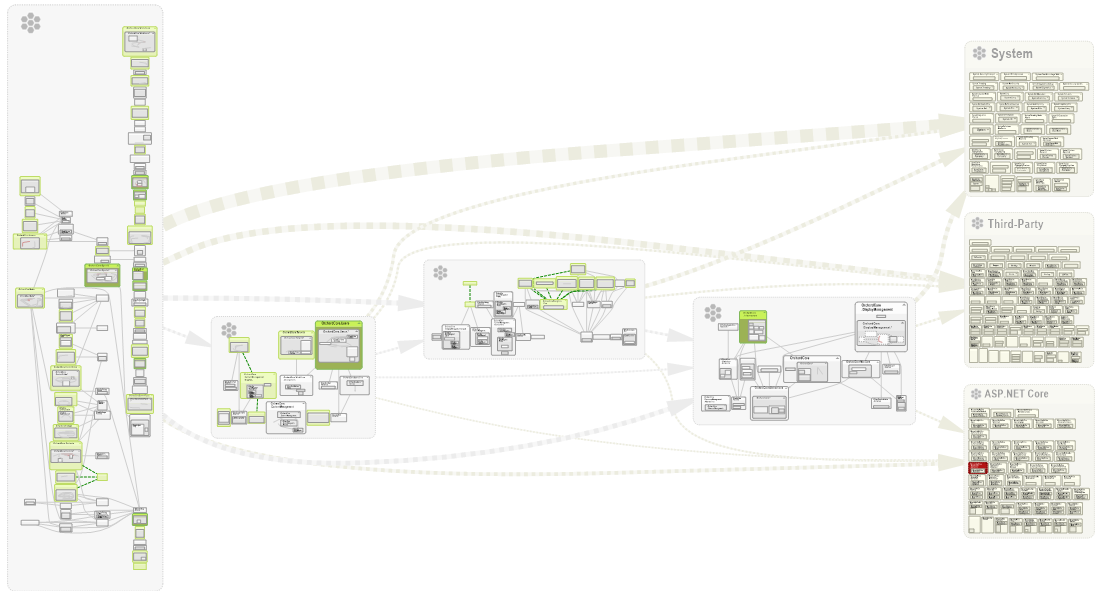 Schéma de navigation du framework DDL