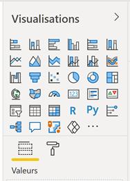 Power BI icône visuels visualisation