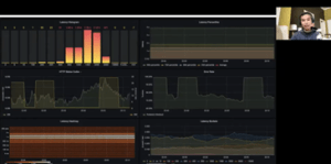 Graduated Project Lightning Talk: Using Trace Data for Monitoring & Alerting of Application Health, not Just Debugging