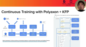 Efficient Model Exploring and Continuous Delivery With Polyaxon + Kubeflow