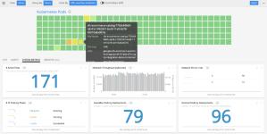 Splunk SaaS Cloud Observability suite - Kubernetes