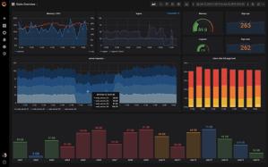 monitoring CICD dashboards métiers et techniques