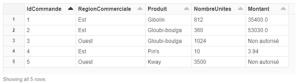 Databricks affichage colonne table